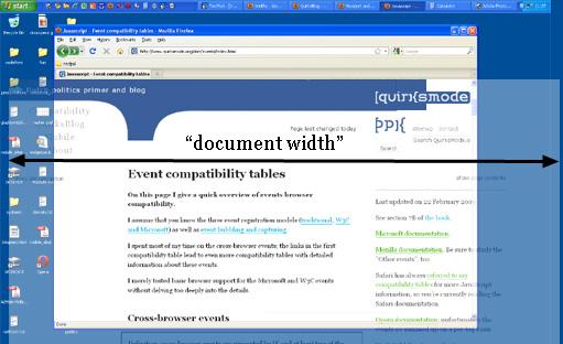 HTML5: 两个viewport的故事(第一部分)
