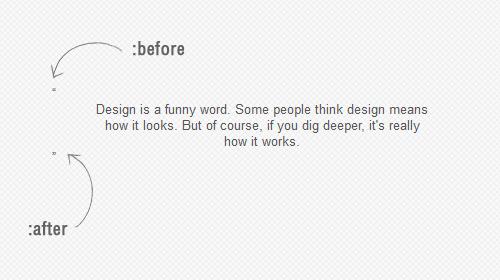 CSS:理解:Before和:After伪元素
