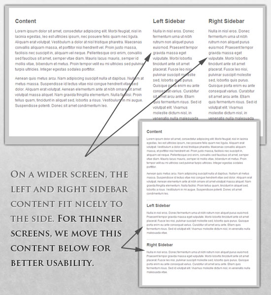 什么是响应式Web设计?怎样进行?