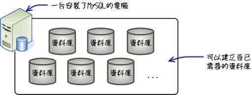 mysql_07_snap_07