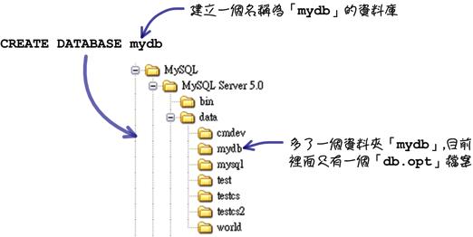 mysql_07_snap_10