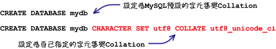 mysql_07_snap_13