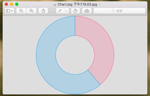 Javascript: 图表类, Chart.js使用总结, 数据可视化, 画折线图实例, Chart.js 快速入门, Chart.js图表的保存/下载