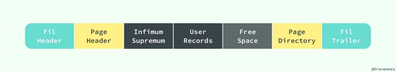 浅入浅出了解 MySQL 和 InnoDB 区别
