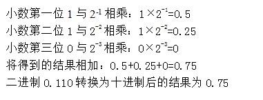 图文并茂: 二进制与十进制间的转换方法