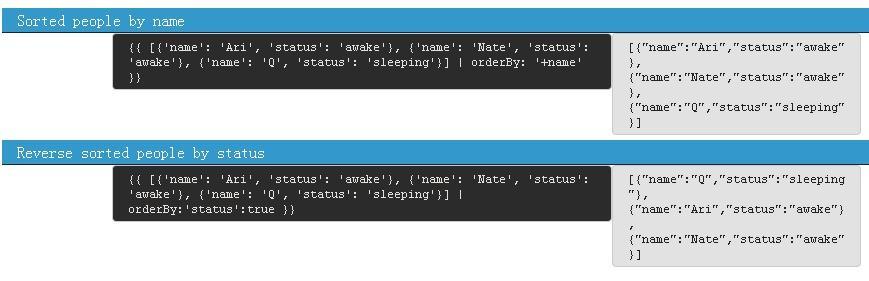 七步从AngularJS菜鸟到专家(7):Routing