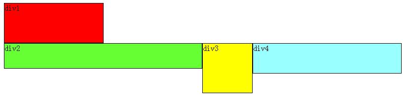 关于CSS浮动(float,clear)的通俗讲解(经验分享)