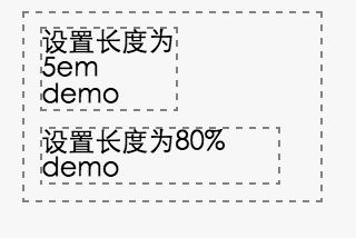 CSS尺寸和字体单位-em、px还是%