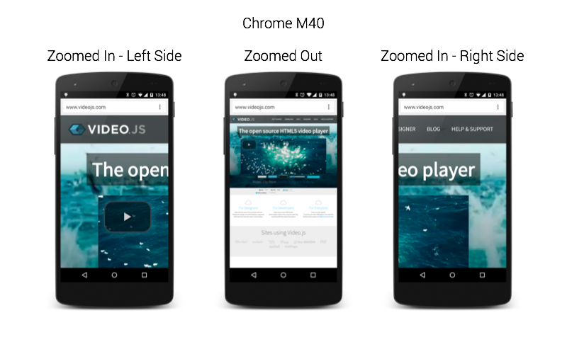 什么是Viewport Meta(width详解)及在手机上的应用