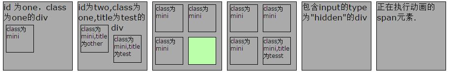jQuery: 选择器(DOM,name,属性,元素)