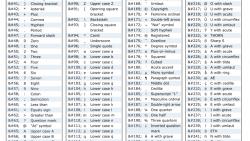 HTML特殊字符显示, HTML 字符实体, HTML EntityCode, Character Entities, HTML Entities