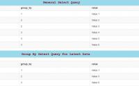 Mysql:通过group by 获取最新一条信息, Get Last Record In Each MySQL Group