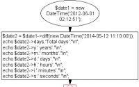 PHP计算两个日期内的天数, Javascript 计算两个日期内的天数, Finding the number of days between two dates