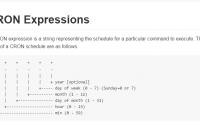 Python 自动任务, Python 定时任务, parse-crontab, Parse and use crontab schedules in Python