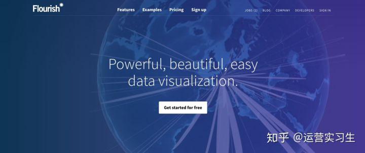 在线制作数据可视化视频, 在线数据可视化制作神器,数据动态分析视频制作!