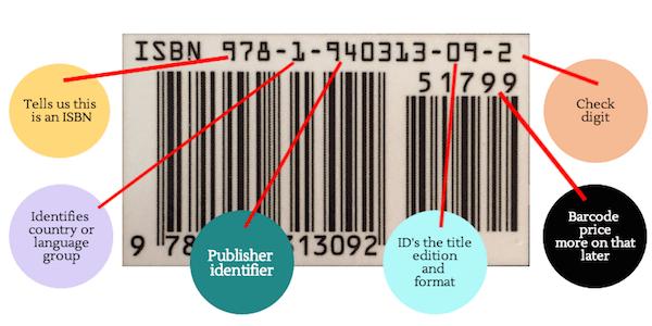 ISBN-1