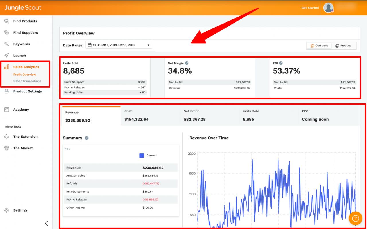 Sales-Analytics-